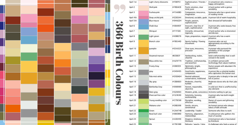 366 Birthday Colours & Personality Traits Chart Is Going Viral In Japan For Its Accuracy